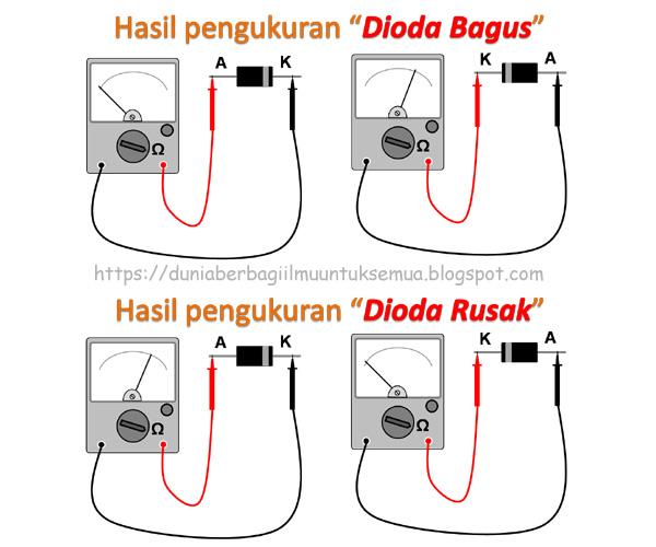 Cara mengukur Dioda, untuk mengetahui kondisinya bagus atau rusak