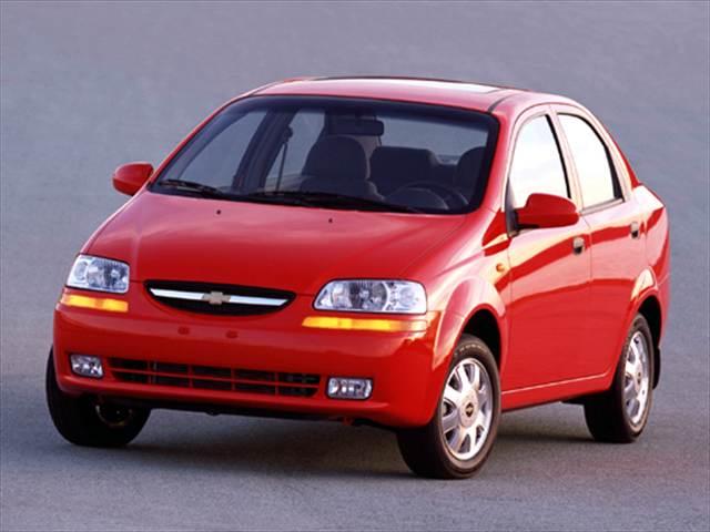 Review Spesifikasi Dan Kelebihan Chevrolet Aveo 2004 Lengkap