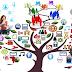 Urgensi Komunikasi Media Bentuk Karakter