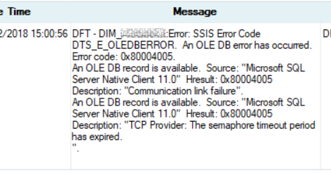 Microsoft SQL Server Integration Services: SSIS Snack: The semaphore