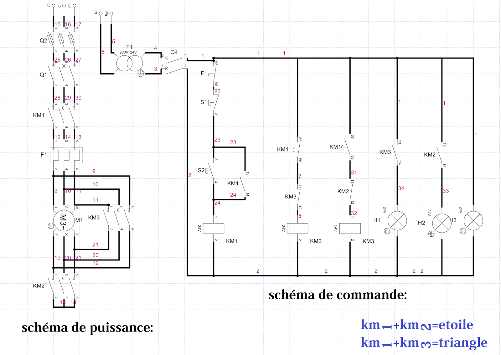 schema demarrage etoile triangle pdf