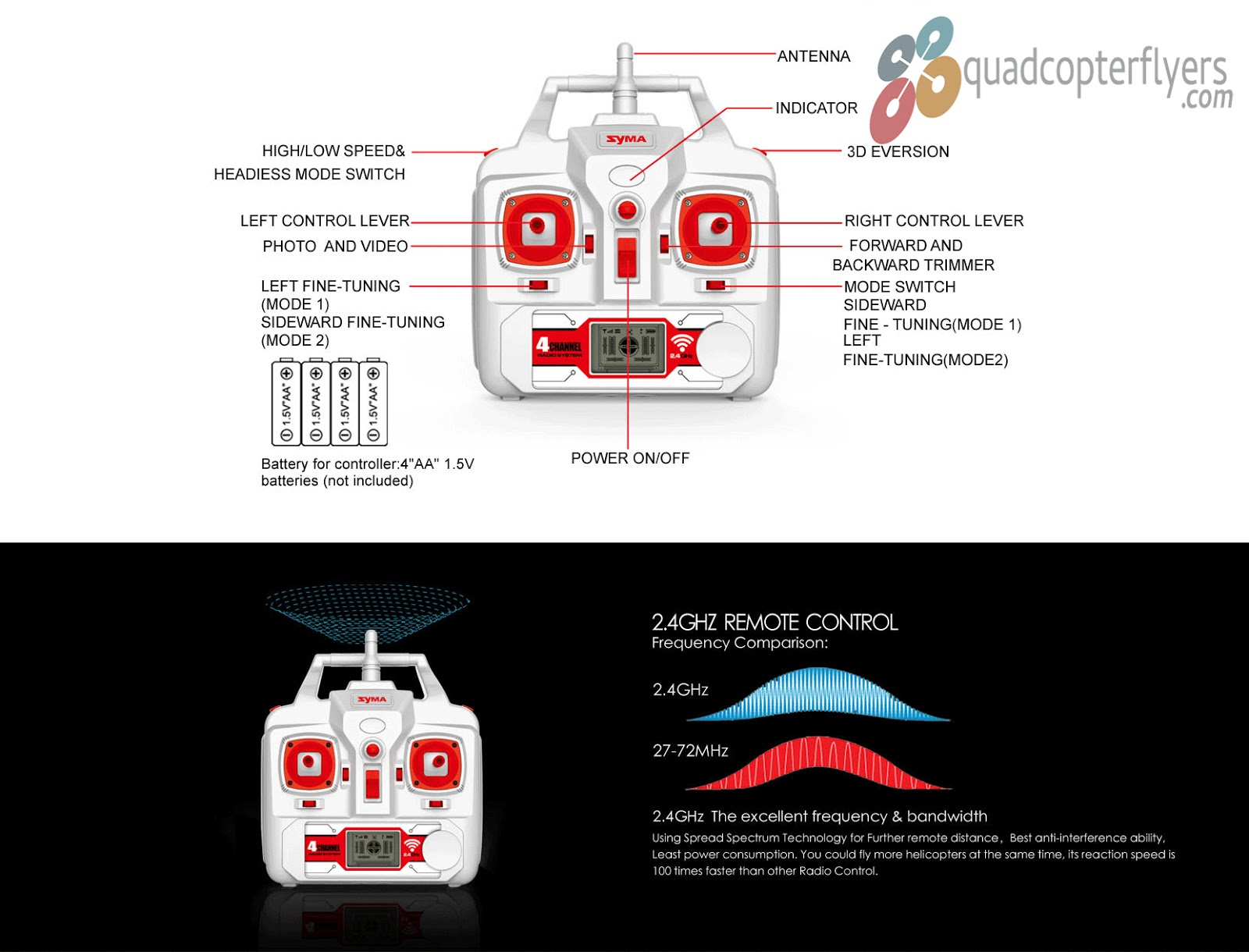 Syma X8g Quadcopter With Gopro Style Camera First Look. Symax8gtransmitter. Wiring. Syma X8 Wiring Diagram At Scoala.co