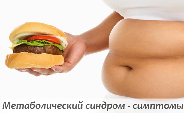 Метаболический синдром - симптомы
