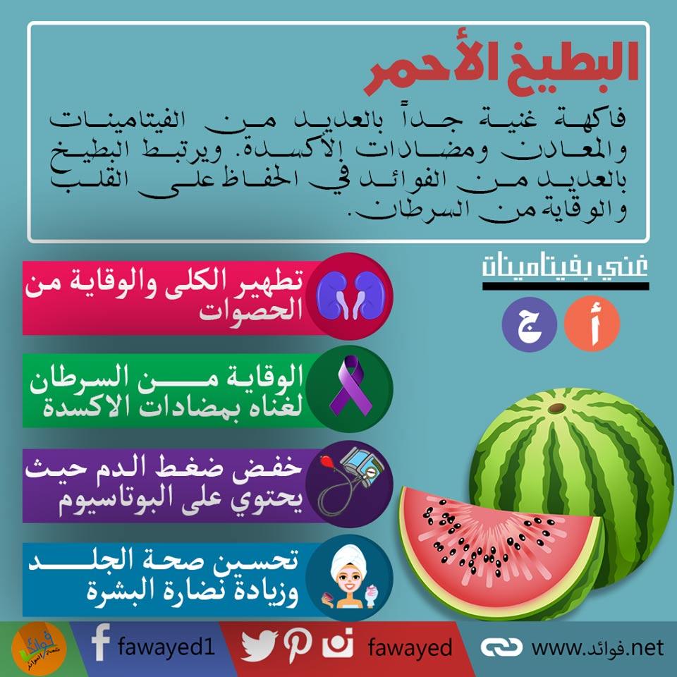 فوائد البطيخ الاحمر