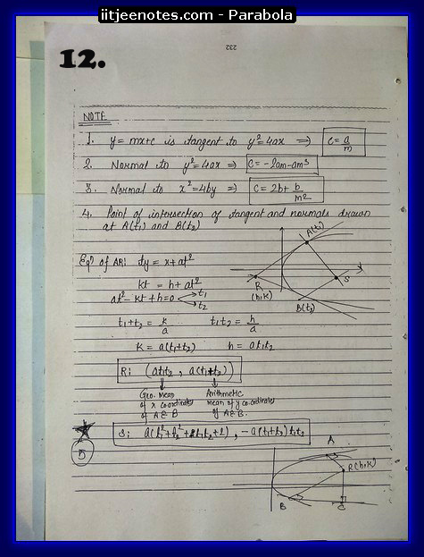 parabola notes cbse2