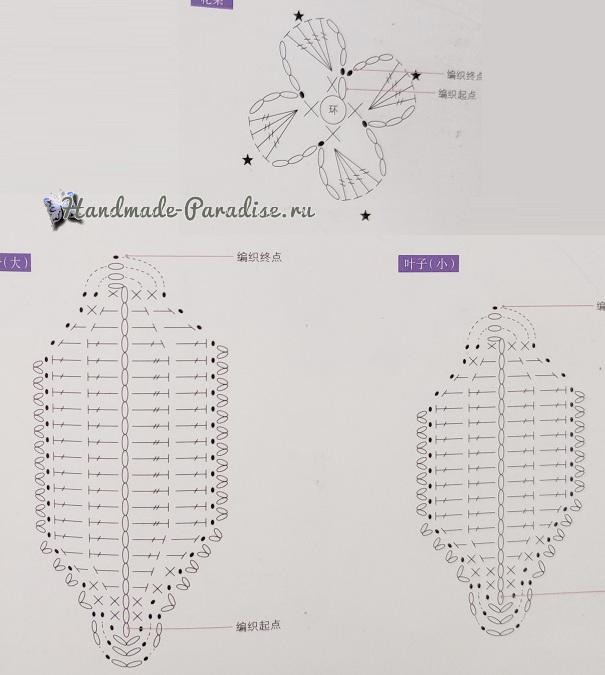 Схемы вязания гортензии
