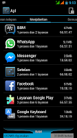 Aplikasi BBM android memang lebih lambat