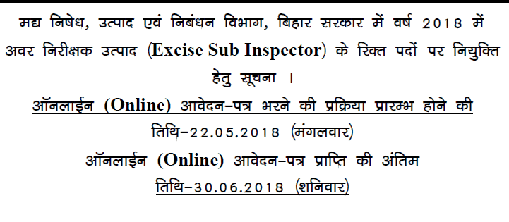 BPSSC Bihar Police SI Recruitment 2018