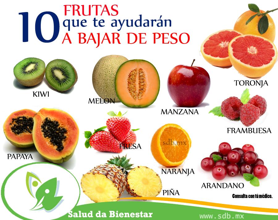 Dr Christian Cornejo 10 Frutas Para Bajar De Peso