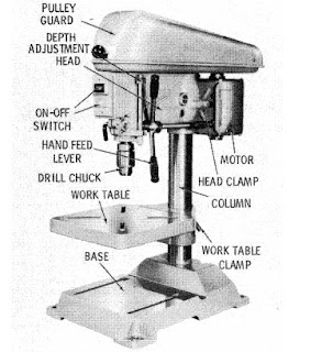 Bench-type sensitive drill press