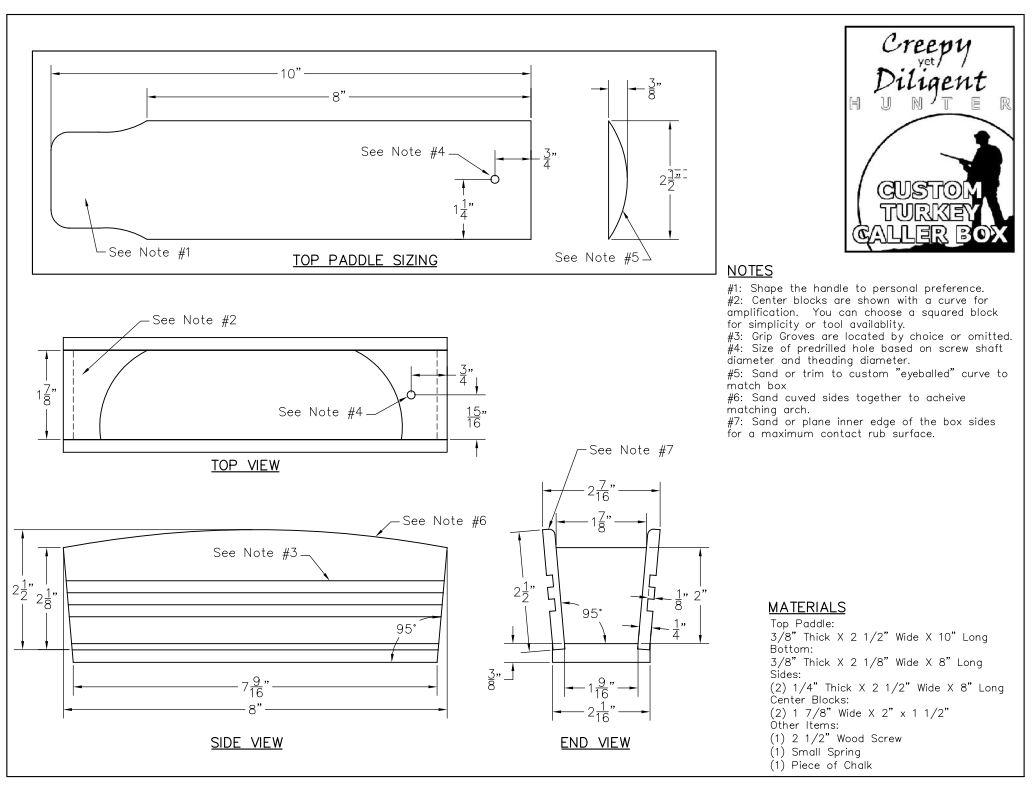 Turkey Diagram You Build - Electrical Drawing Wiring Diagram •