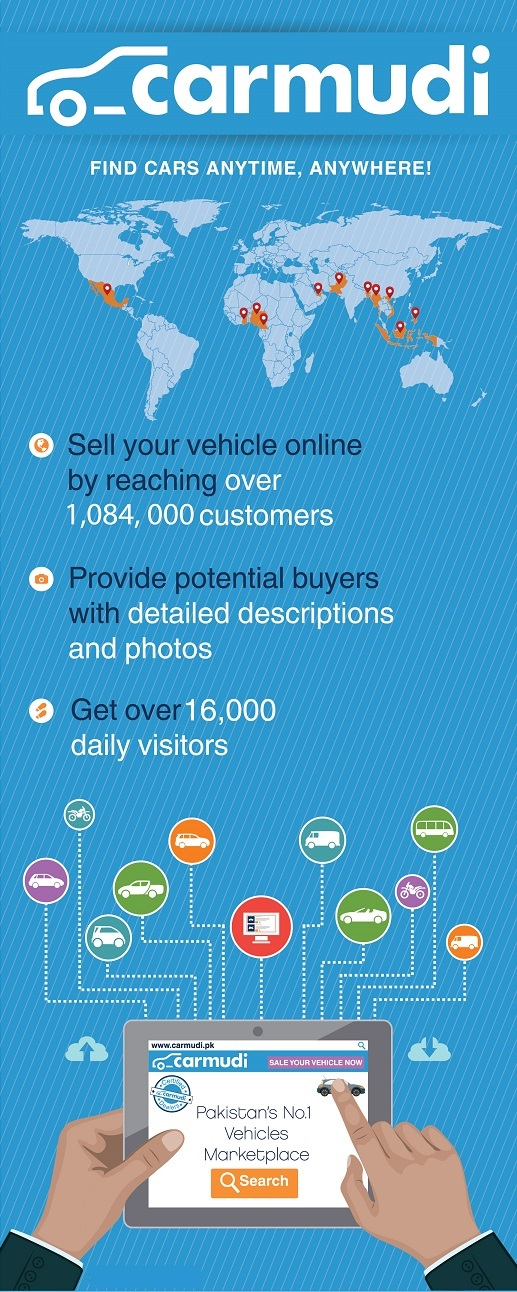 Online Car Marketplace in Pakistan