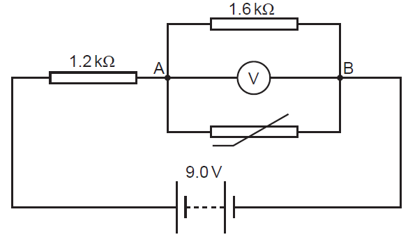 The variation with temperature of the resistance RT of a