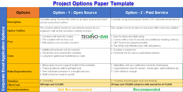 options paper template