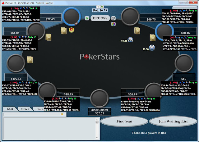 PokerTracker 4 HUD 2018