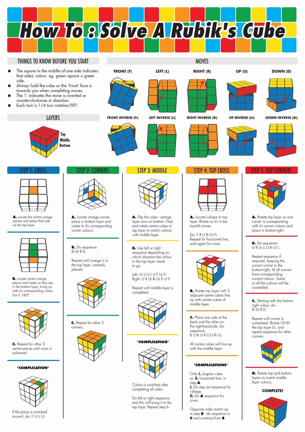 How To: Solve a Rubik's Cube
