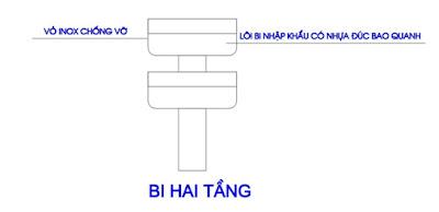 bi-vach-ngan-di-dong
