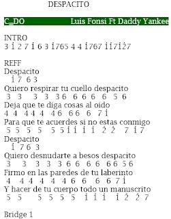 Not Angka Pianika Lagu Despacito (Feat. Daddy Yankee & Justin Bieber) - Luis Fonsi [REFF]