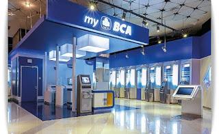 Alamat Bank BCA di Kendal