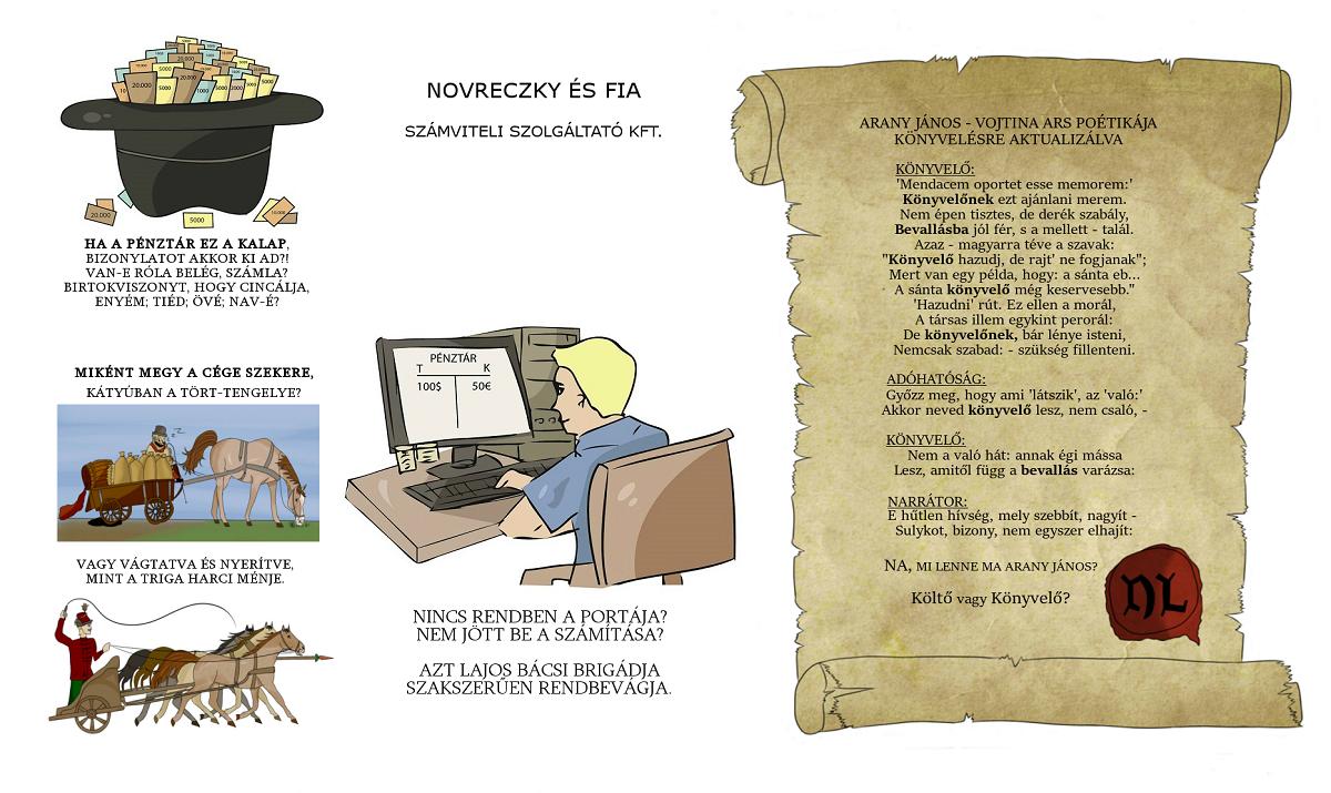 http://novreczkyesfiakft.blogspot.hu/p/kapcsolat.html