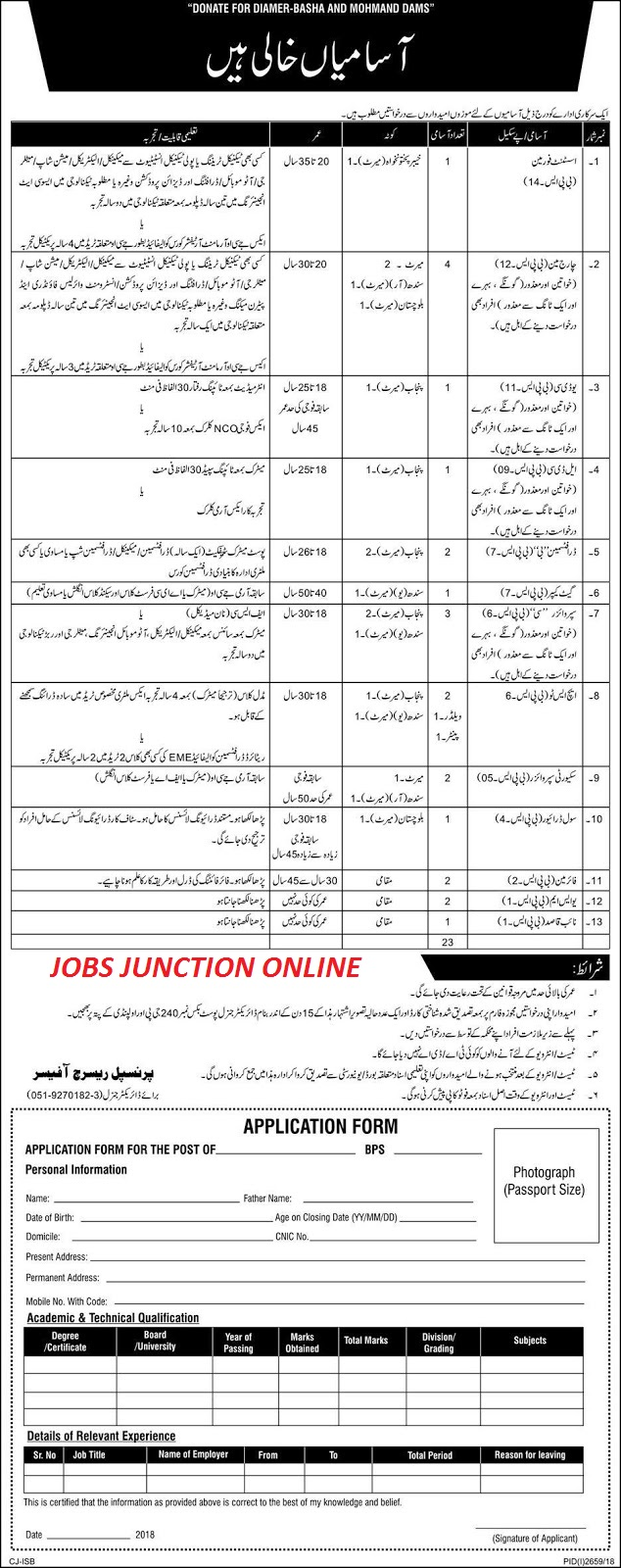 Public Sector Organization Rawalpindi Jobs December 2018
