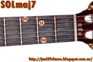 SOLmaj7 Acorde de guitarra