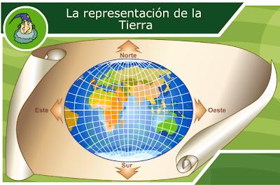 Resultado de imagen de la representación de la tierra