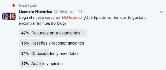 Vuelta al tajo. Sexta temporada de Licencia Histórica. Captura de pantalla del Twitter de Licencia Histórica de la encuenta que hemos lanzado. Situación de la misma a las 00:50 del 18/9/2017