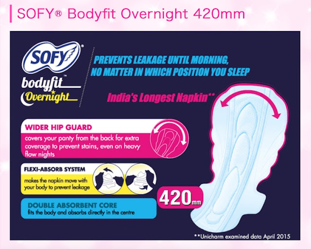 Sofy Bodyfit Overnight Review - Confessions Of A StilettoManiac