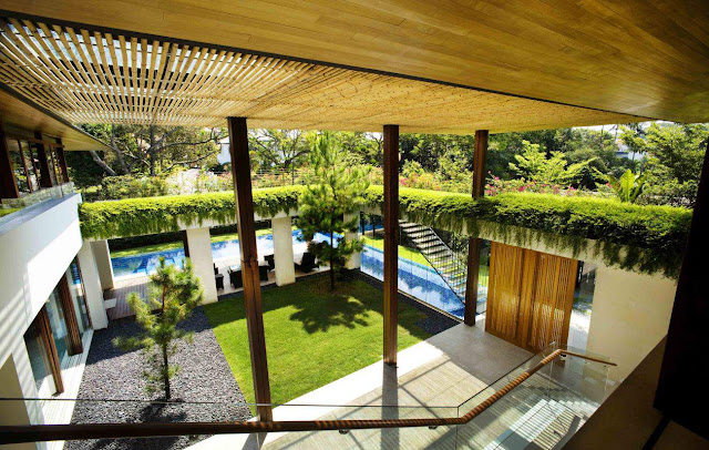 Interior Contemporary House Garden