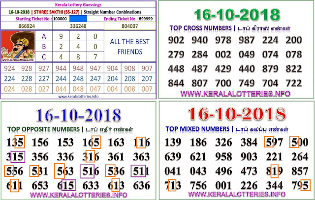 Sthree Sakthi SS-127 Kerala lottery abc guessing by keralalotteries.info