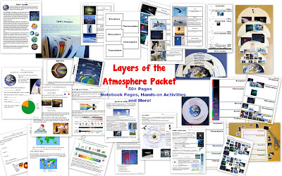 http://homeschoolden.com/2018/07/19/layers-of-the-atmosphere-packet-worksheets-notebook-pages-and-activities/