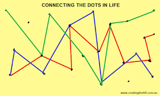 connecting the dots in life to tell a positive story rather than a negative one