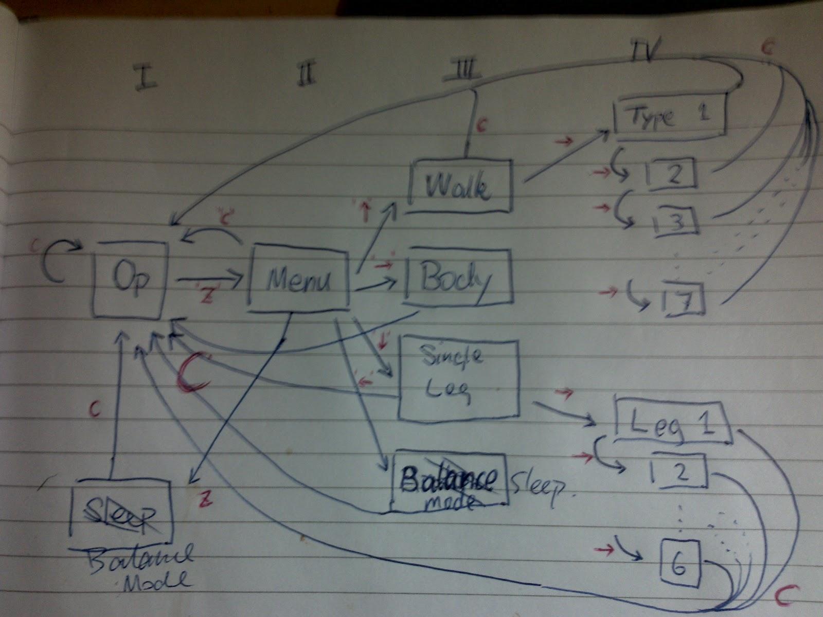 Arduino Hexapod Robot Ik Algorithm And Source Code Oscar Liang Sainsmart Joystick Wiring Diagram Update 03 04 2012