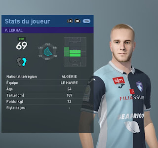 PES 2019 Faces Victor Lekhal by TiiToo Facemaker