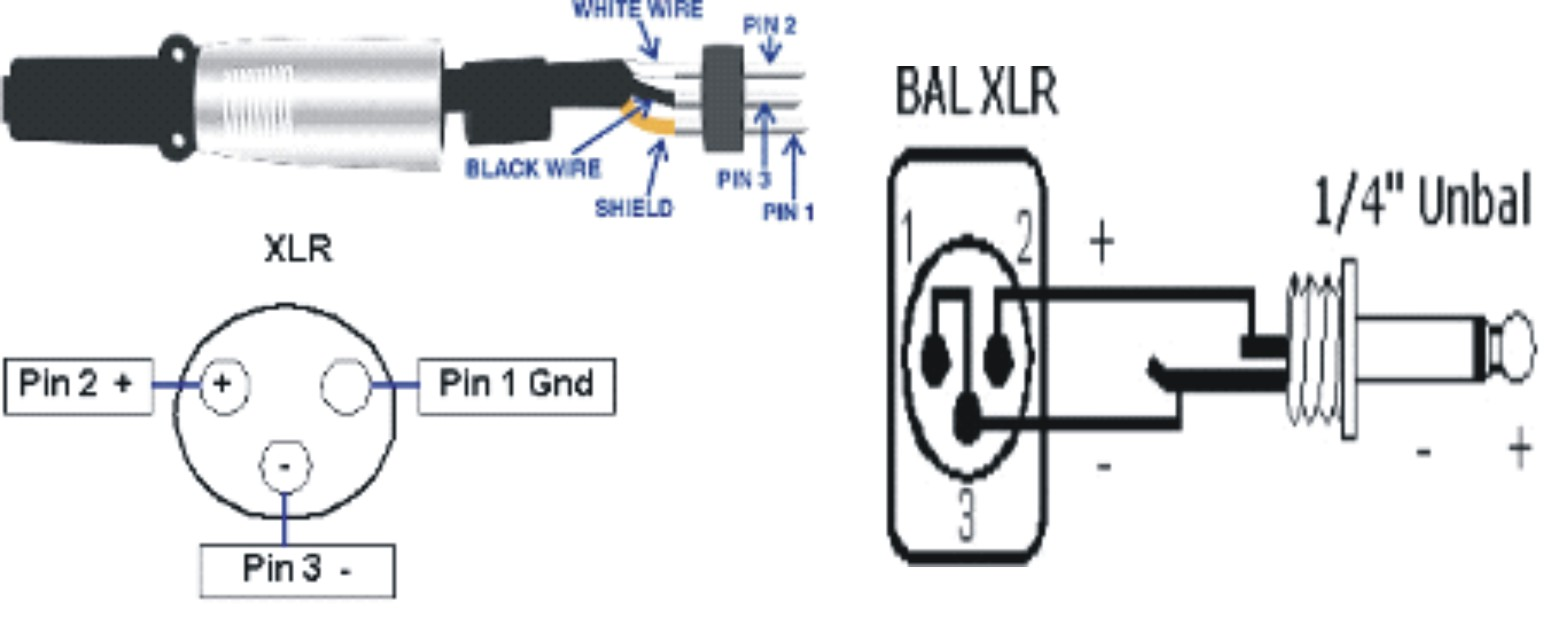 hight resolution of wiring diagram xlr to 1 4 mono jack