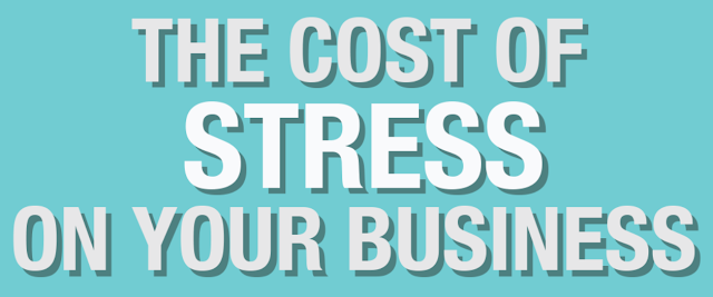 The Cost Of Stress On Your Business [Infographic]