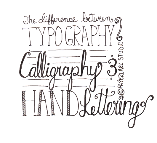 The Differences Between Typography + Calligraphy + Hand Lettering