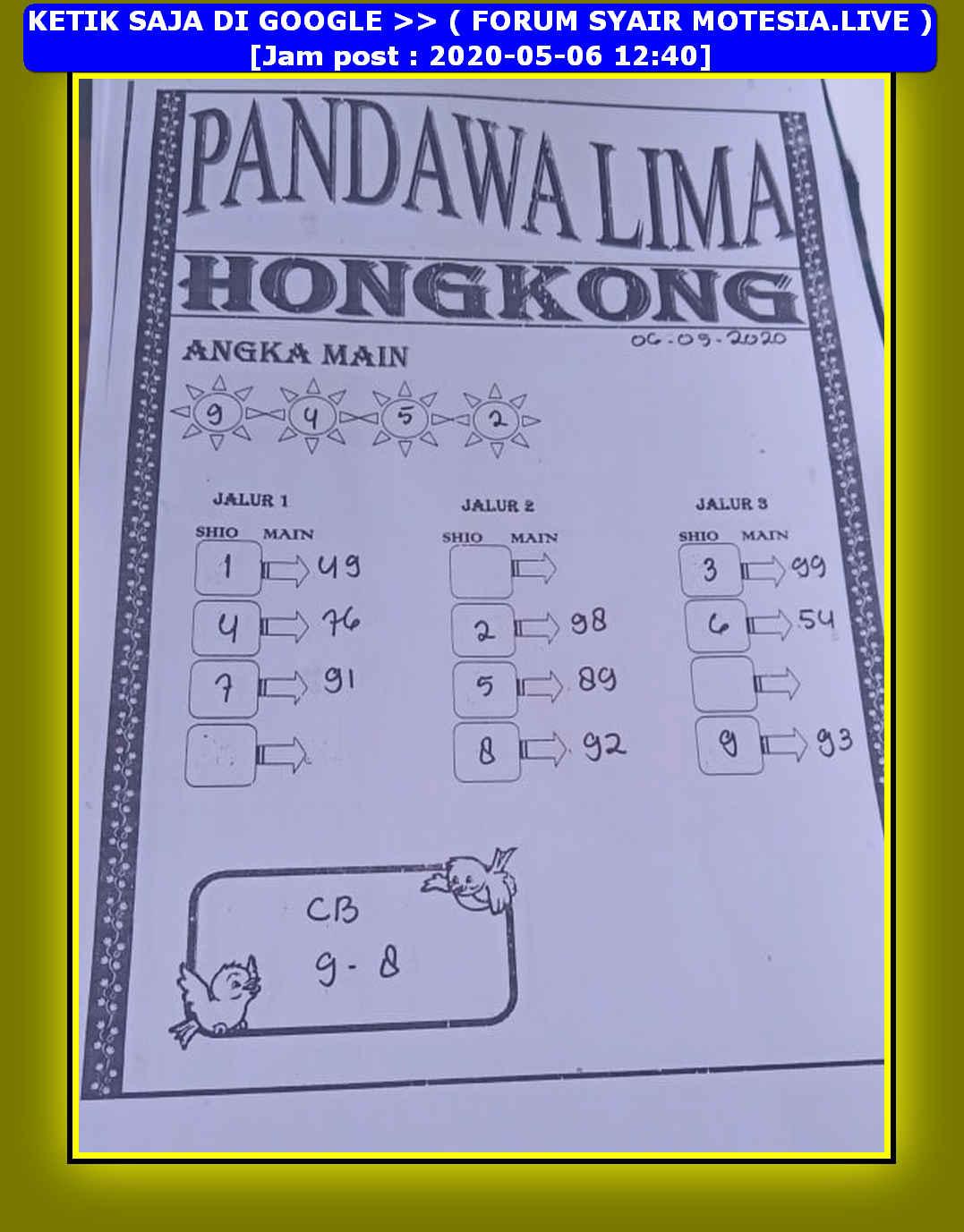 Kode syair Hongkong Rabu 6 Mei 2020 72