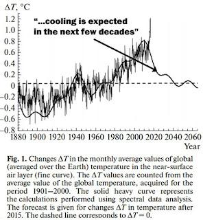 * El cambio climático explicado por expertos *  6