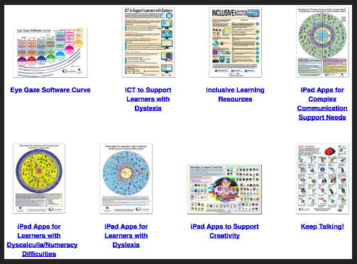 Ipad Apps For Learners With Dyslexia >> Some Very Good Resources For Students With Speech Needs
