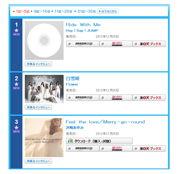 Ayumi Hamasaki's new single debuts at number 3. The fall of Ayu continues | Random J Pop