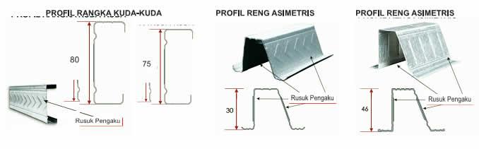 distributor baja ringan kencana rangka atap ringan: murah berkualitas