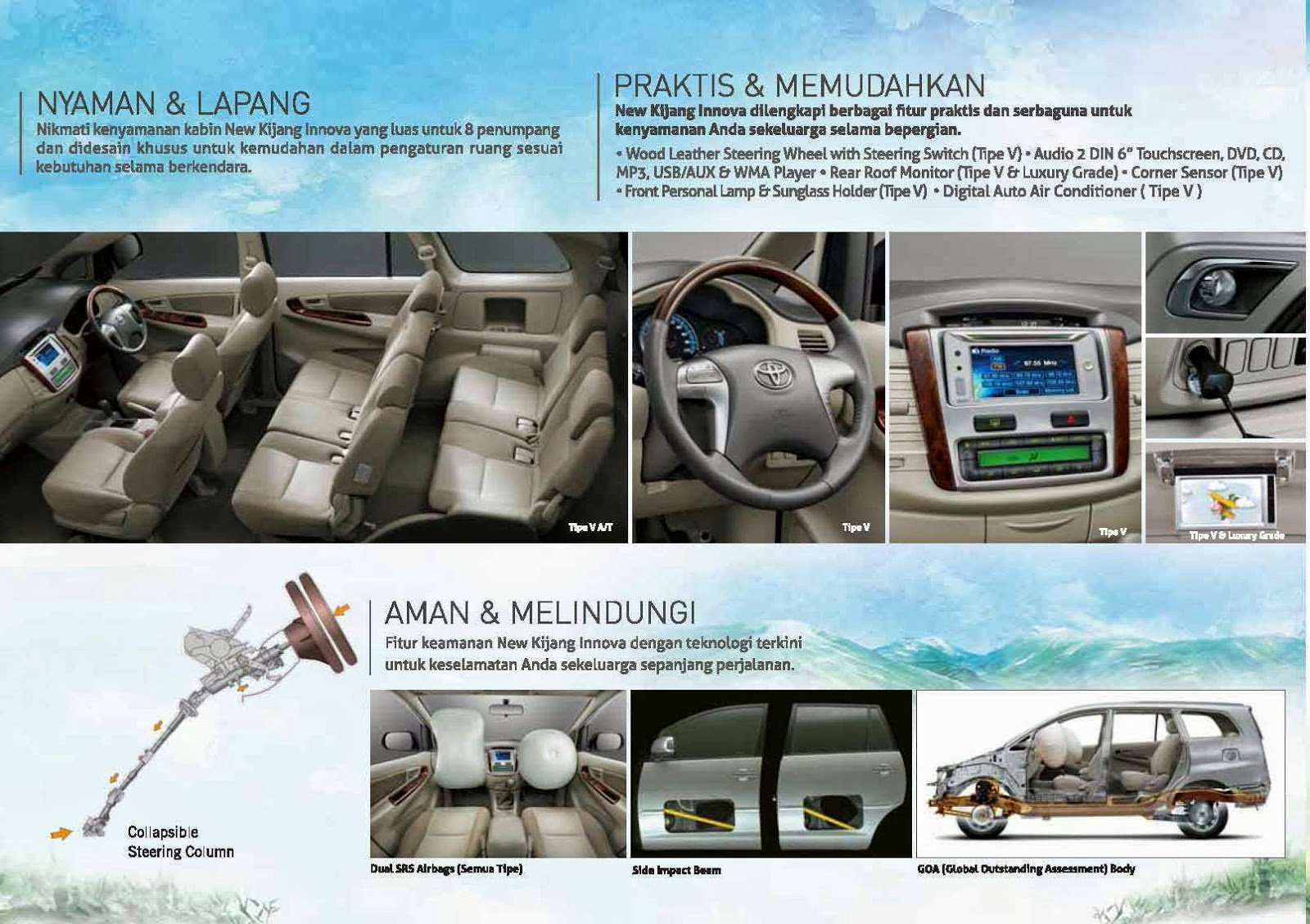 Spesifikasi Toyota All New Kijang Innova Jual Camry Brosur 2016 Grill Harga