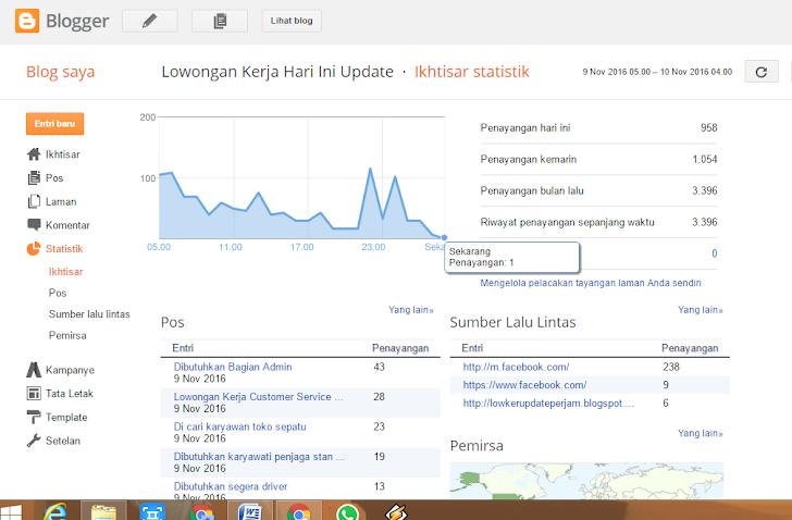 Cara Menampilkan Menu Pencarian Di Halaman Blog Blogger