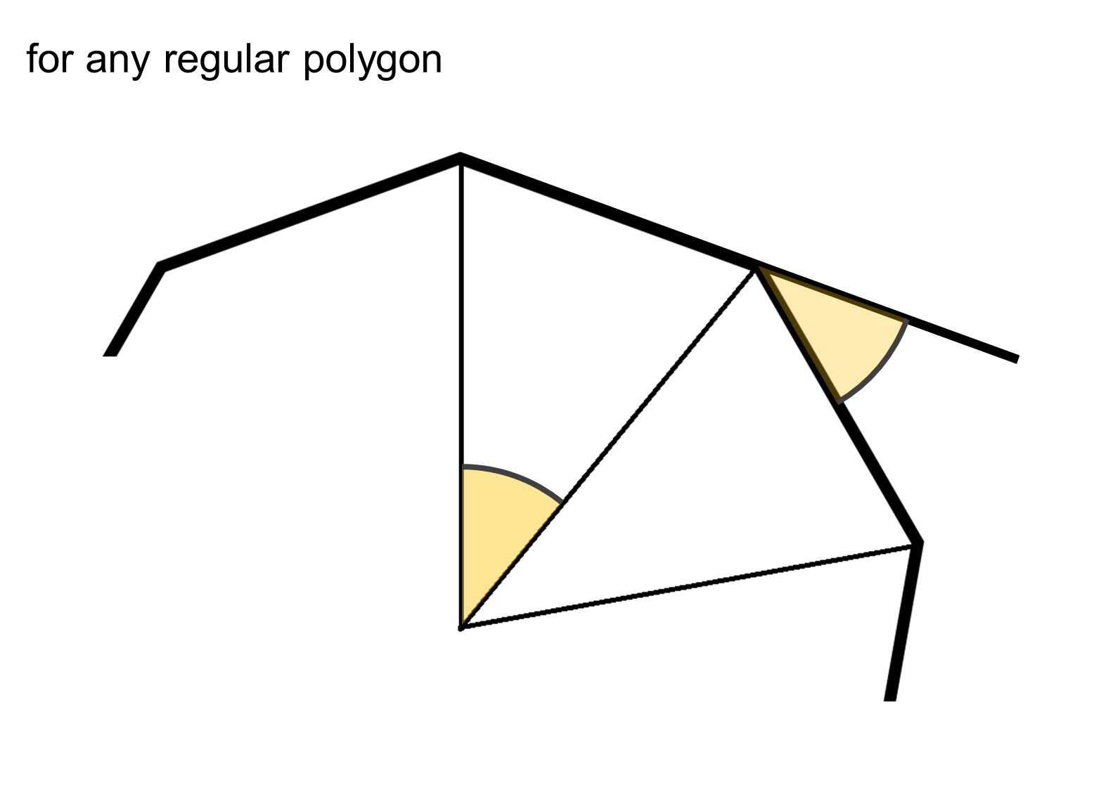 Median Don Steward Mathematics Teaching Exterior Angles And Star Polygons