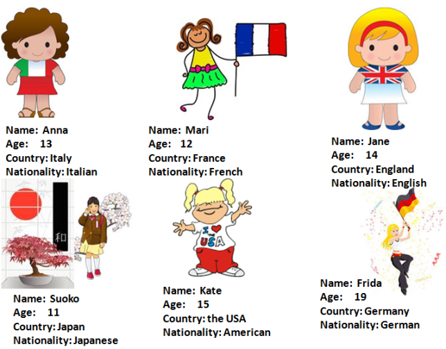 for countries and nationalities kids games
