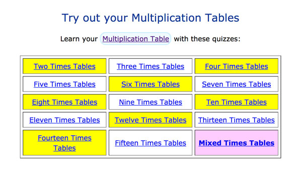 Enlaces para practicar la multiplicación en inglés