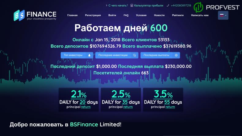 Новости от BSfinance