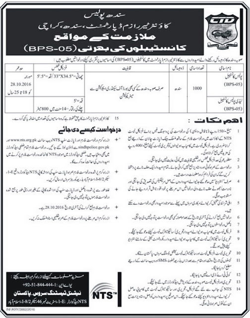 CTD Jobs in Sindh Police for Constable